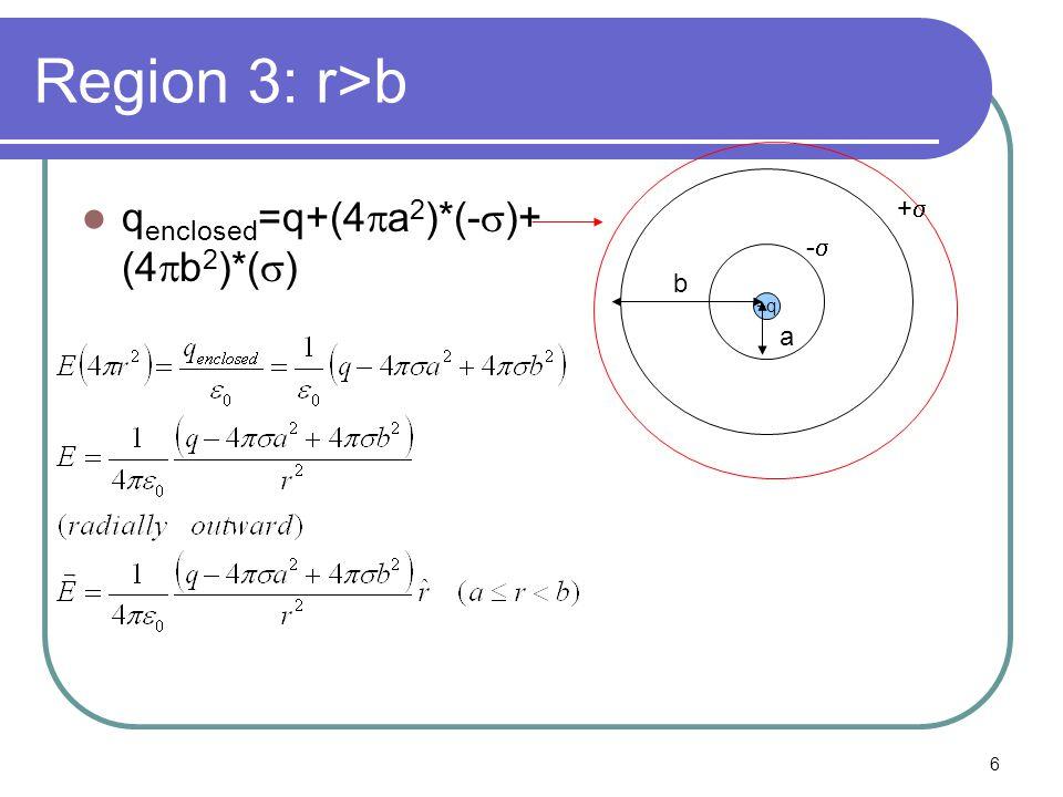 Region 3: r>b +q a b -s +s qenclosed=q+(4pa2)*(-s)+ (4pb2)*(s)
