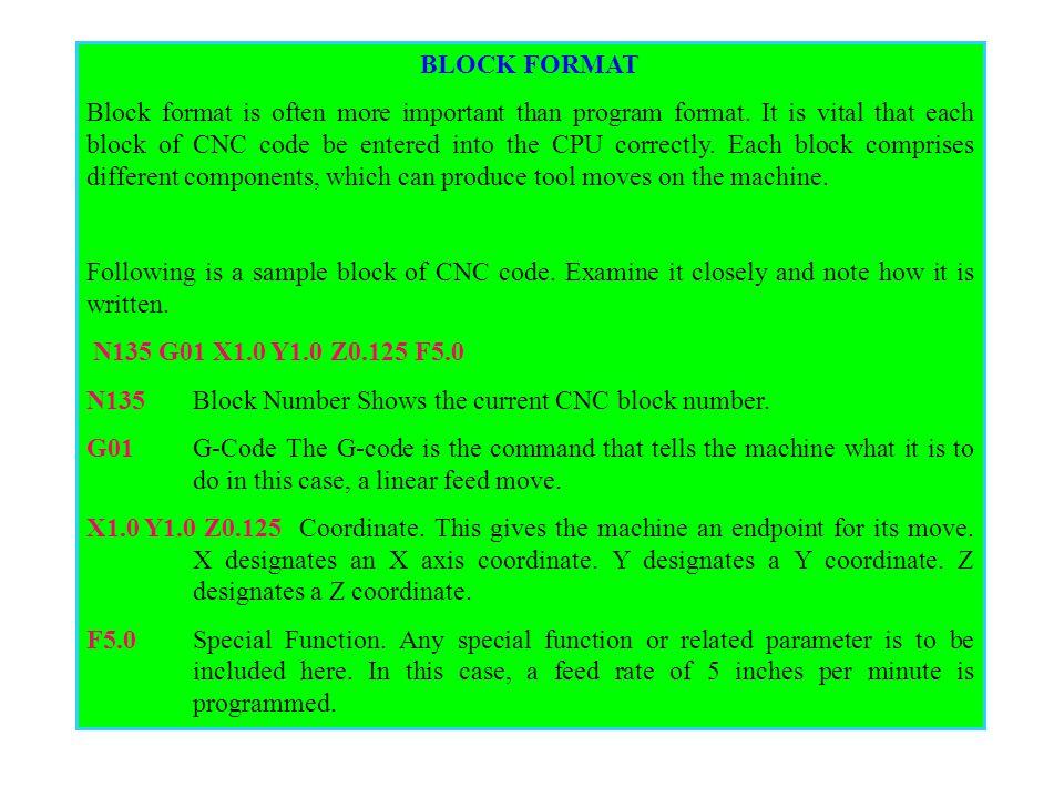 BLOCK FORMAT