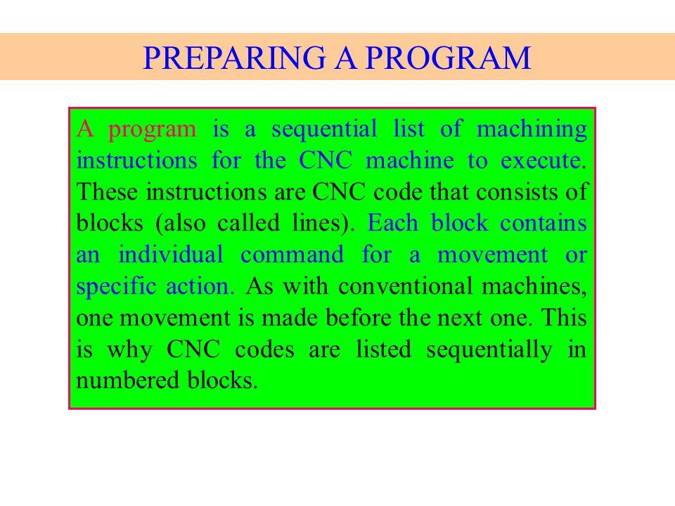 PREPARING A PROGRAM