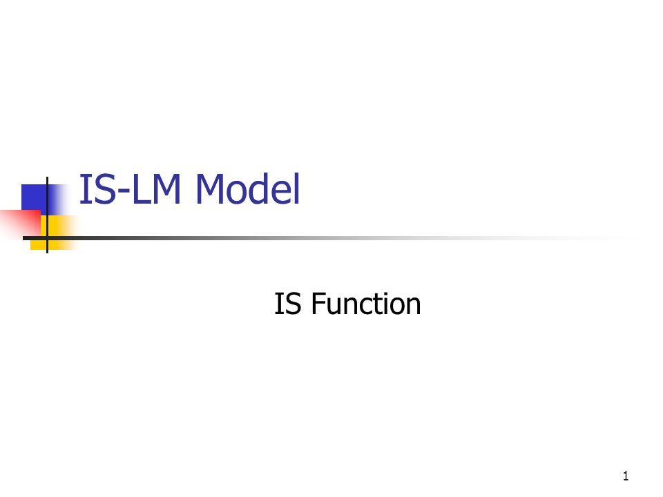 IS-LM Model IS Function
