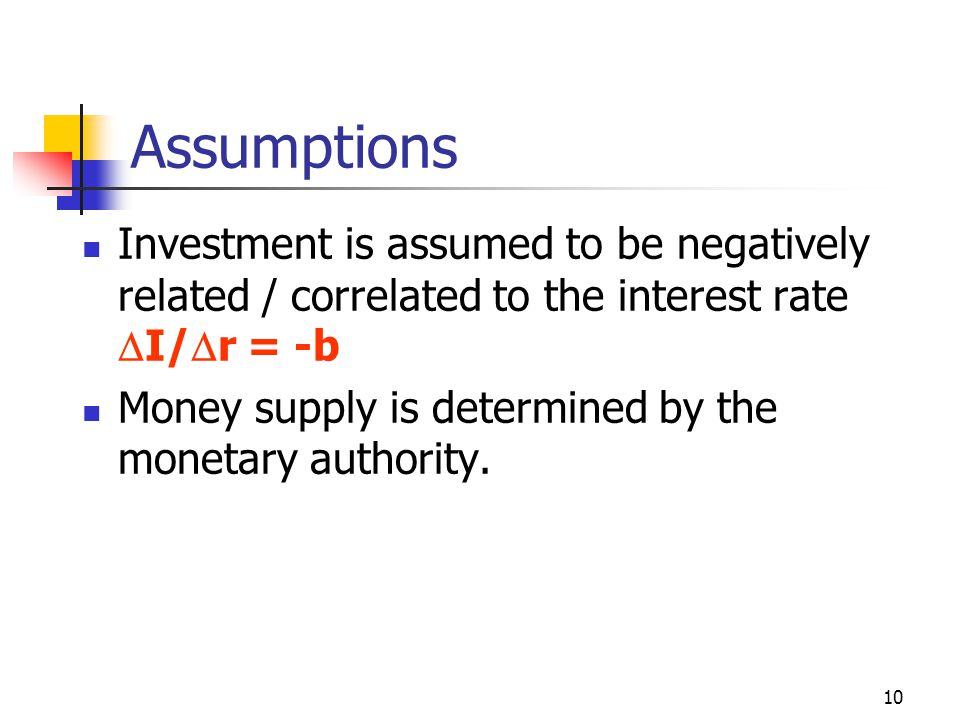 Assumptions Investment is assumed to be negatively related / correlated to the interest rate I/r = -b.