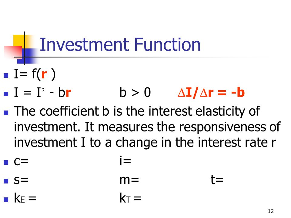 Investment Function I= f(r ) I = I' - br b > 0 I/r = -b
