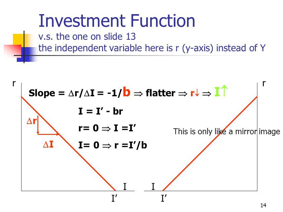Investment Function v. s