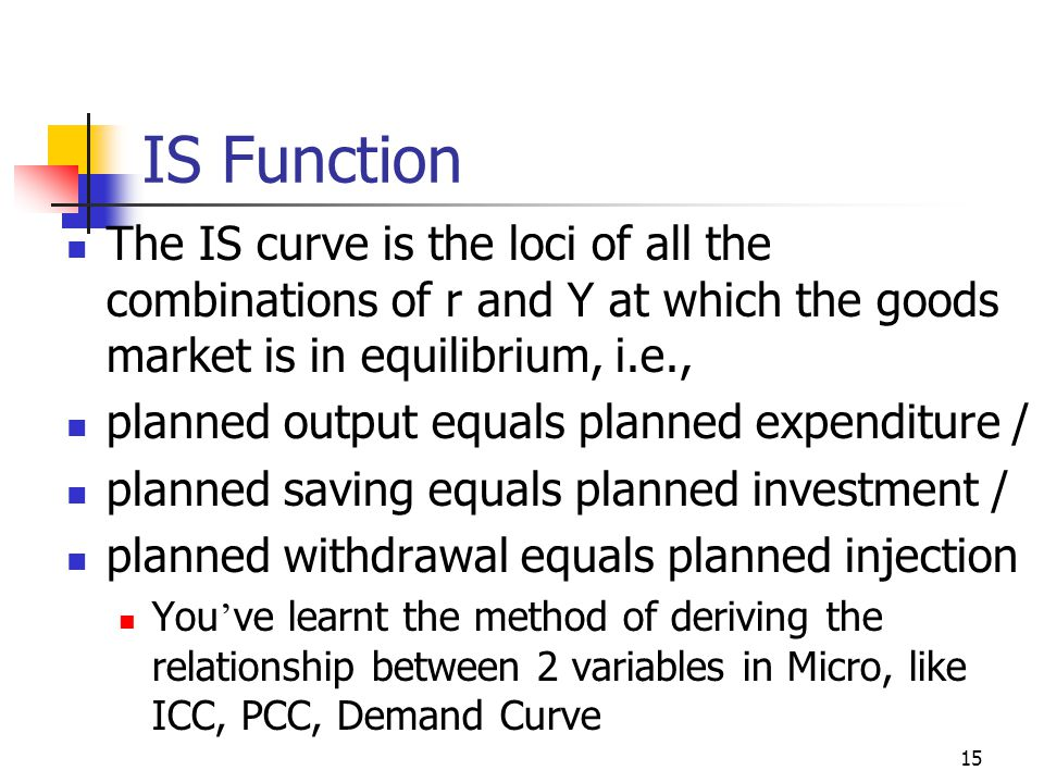 IS Function The IS curve is the loci of all the combinations of r and Y at which the goods market is in equilibrium, i.e.,