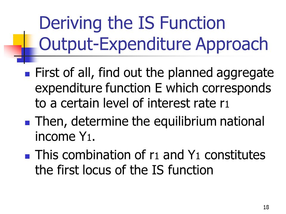 Deriving the IS Function Output-Expenditure Approach