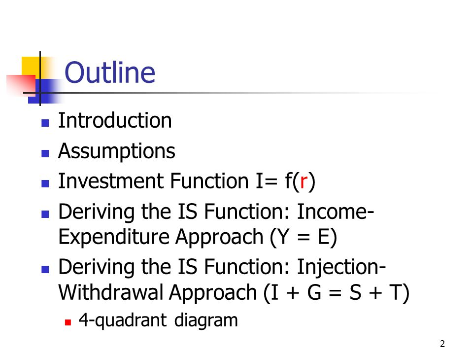 Outline Introduction Assumptions Investment Function I= f(r)
