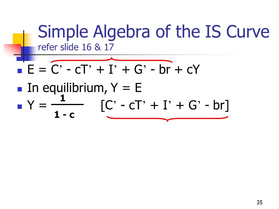 Simple Algebra of the IS Curve refer slide 16 & 17