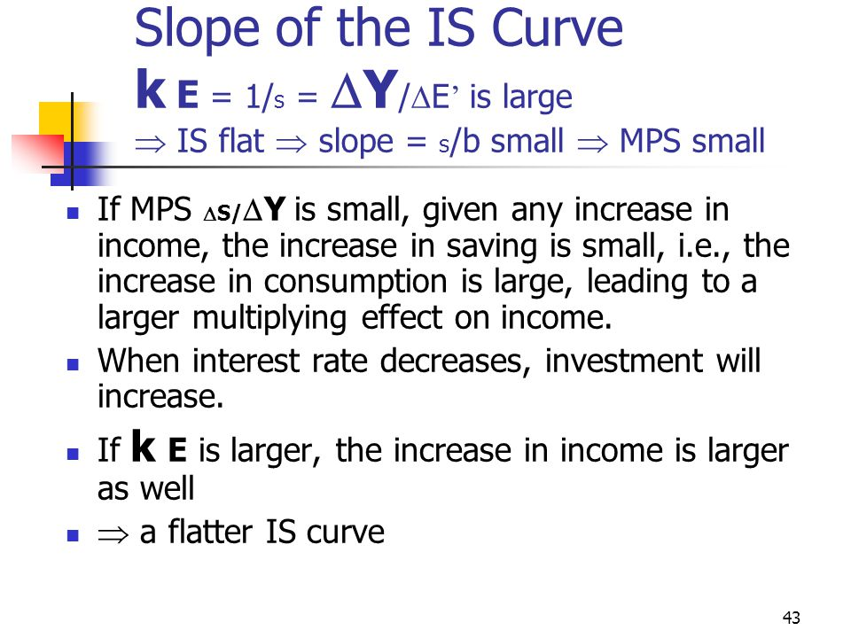Slope of the IS Curve k E = 1/s = Y/E' is large  IS flat  slope = s/b small  MPS small