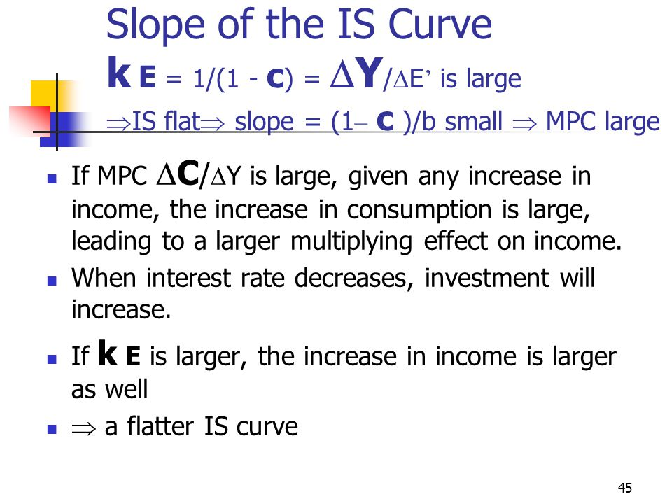 Slope of the IS Curve k E = 1/(1 - c) = Y/E' is large IS flat slope = (1– c )/b small  MPC large