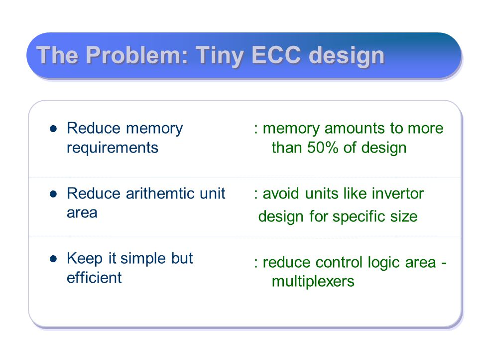 The Problem: Tiny ECC design