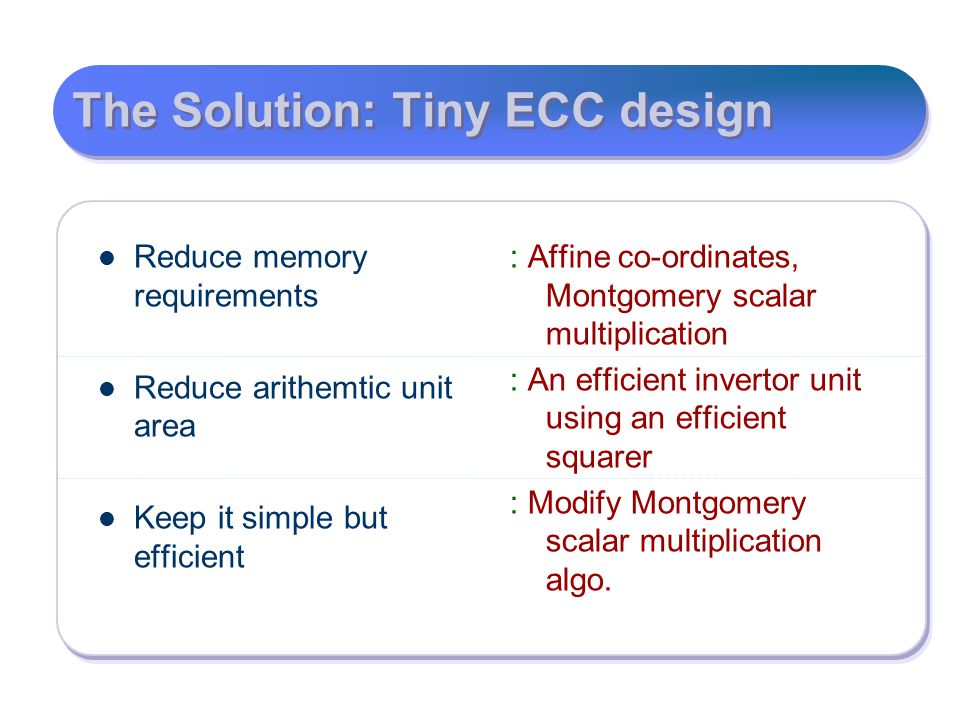 The Solution: Tiny ECC design