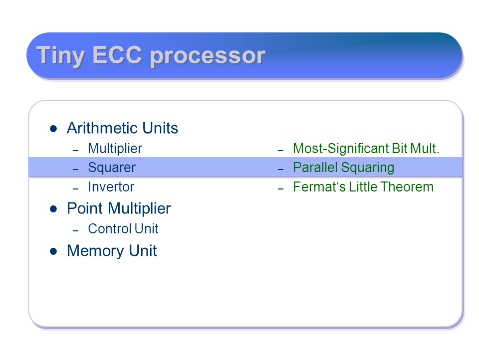 Tiny ECC processor Arithmetic Units Point Multiplier Memory Unit