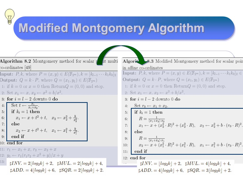 Modified Montgomery Algorithm