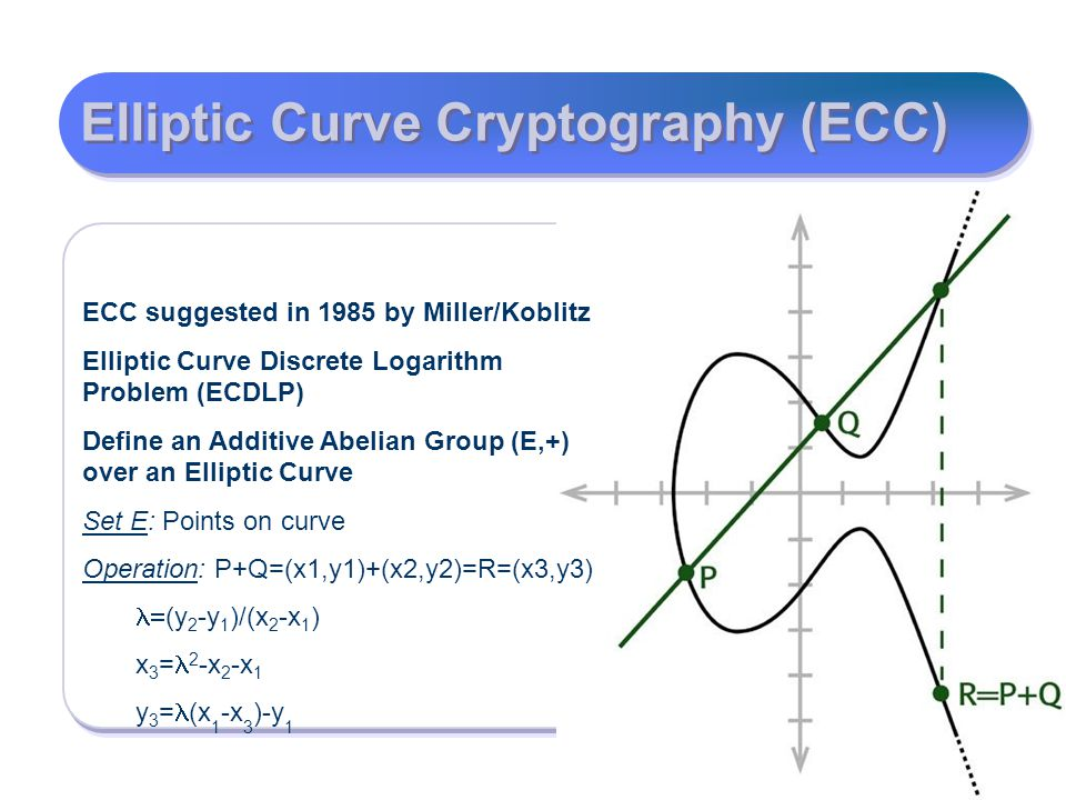 project on elliptic curve cryptography You can use the elliptic curve cryptography functions in this toolkit to sign data using the ecdsa algorithm (see ecdsa signatures below) you can create your own elliptic curve keys, and read, analyze and save keys in the standard key file formats, both encrypted and unencrypted.
