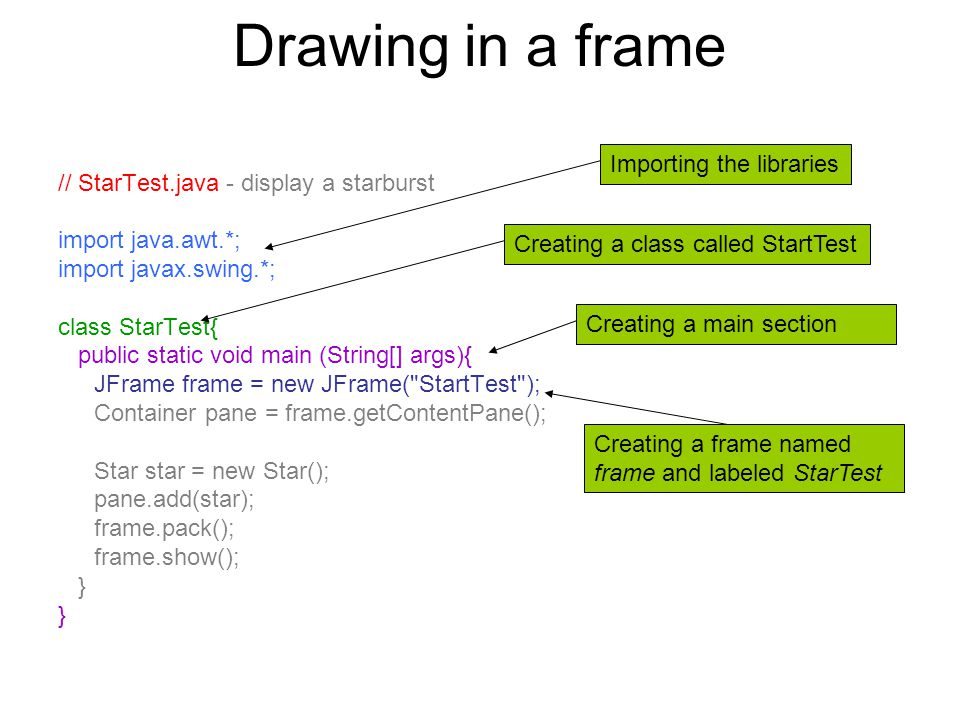 Drawing in a frame Importing the libraries