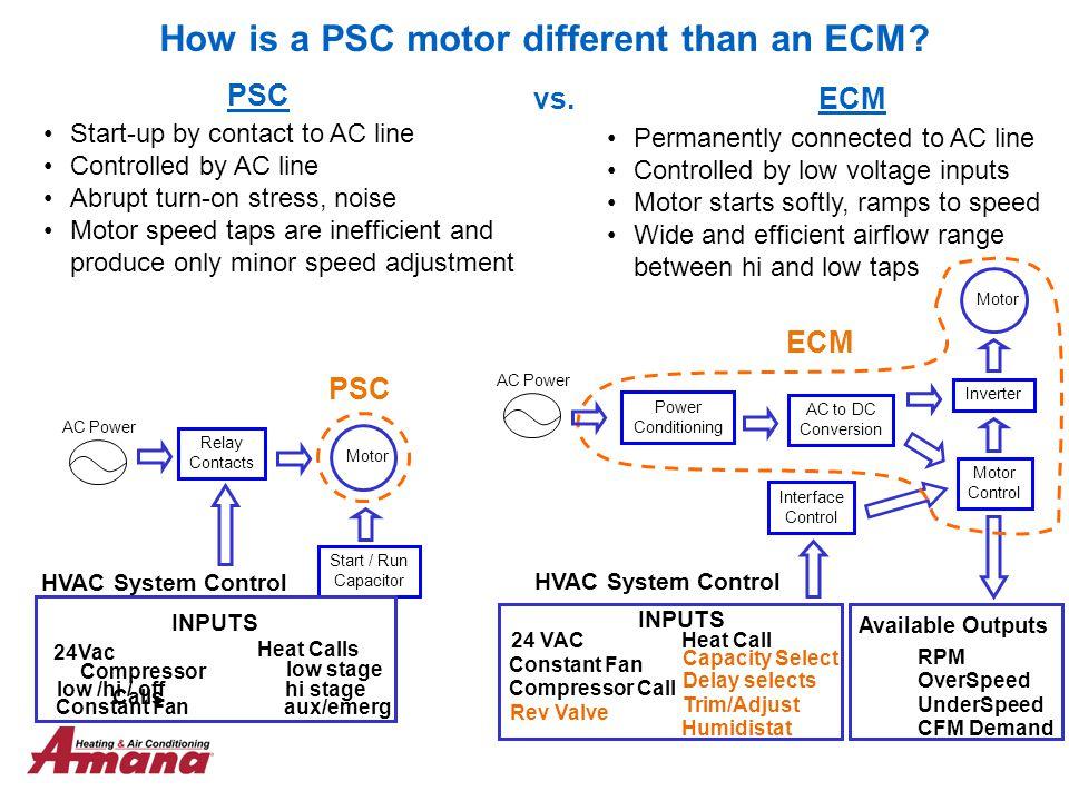How is a PSC motor different than an ECM