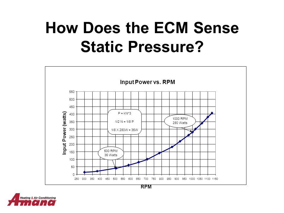 How Does the ECM Sense Static Pressure