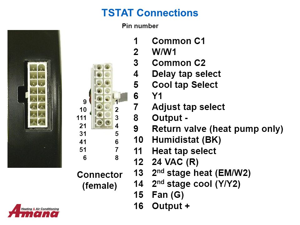 TSTAT Connections Pin number. 1 2 3 4 5 6 7 8 9 10 11 12 13 14 15 16.