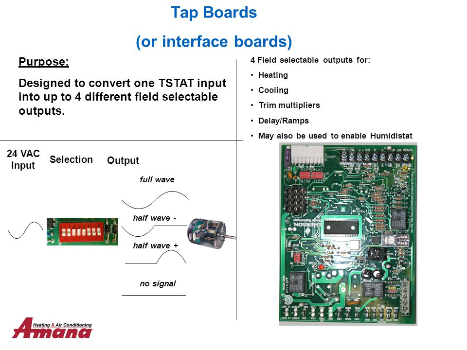 Tap Boards (or interface boards)
