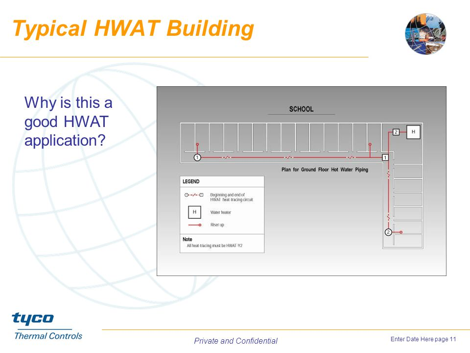 Typical HWAT Building Why is this a good HWAT application