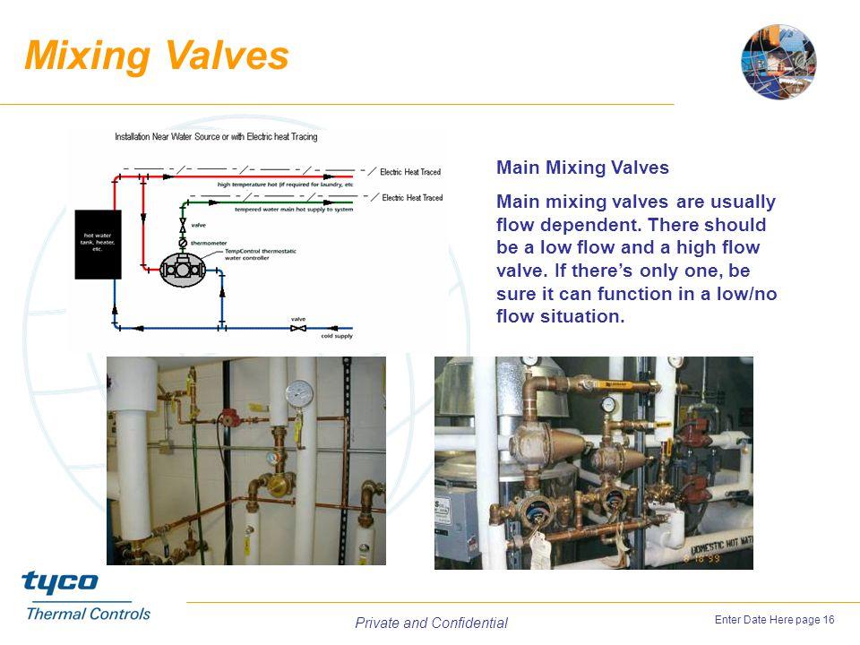 Mixing Valves Main Mixing Valves