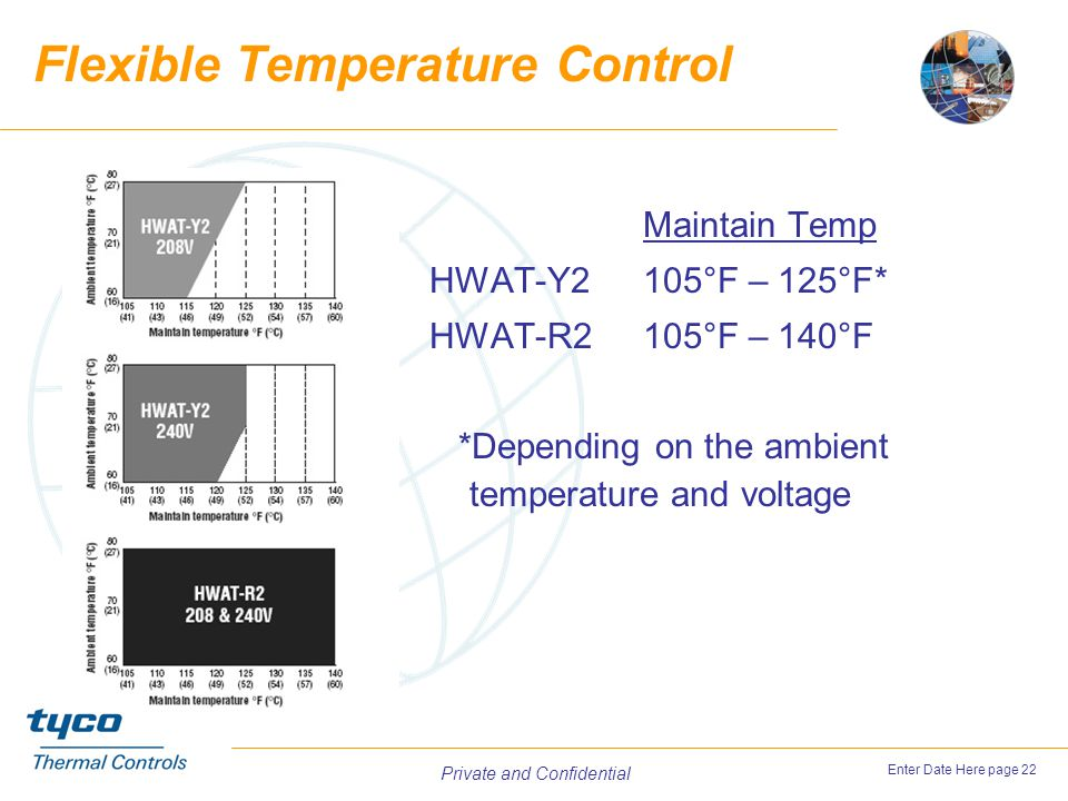 Flexible Temperature Control