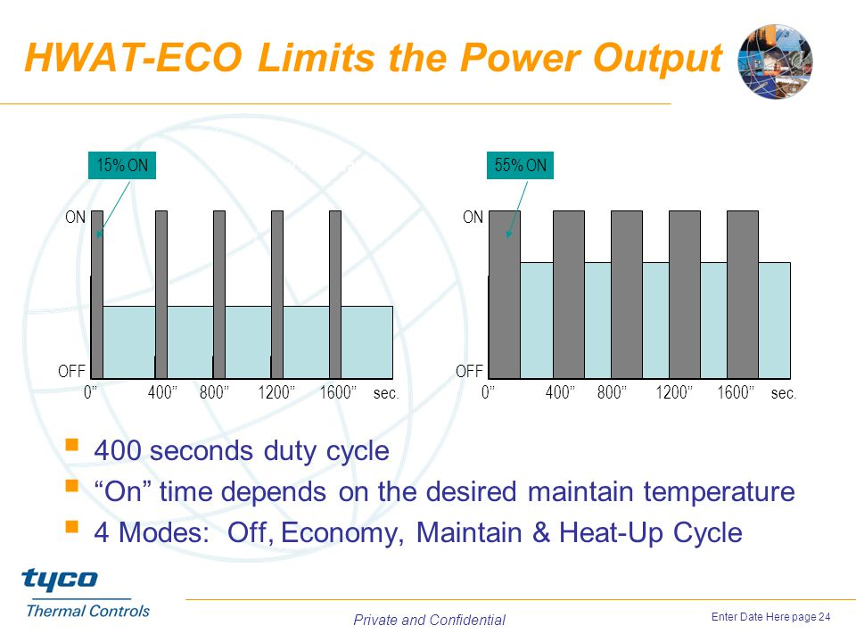 HWAT-ECO Limits the Power Output