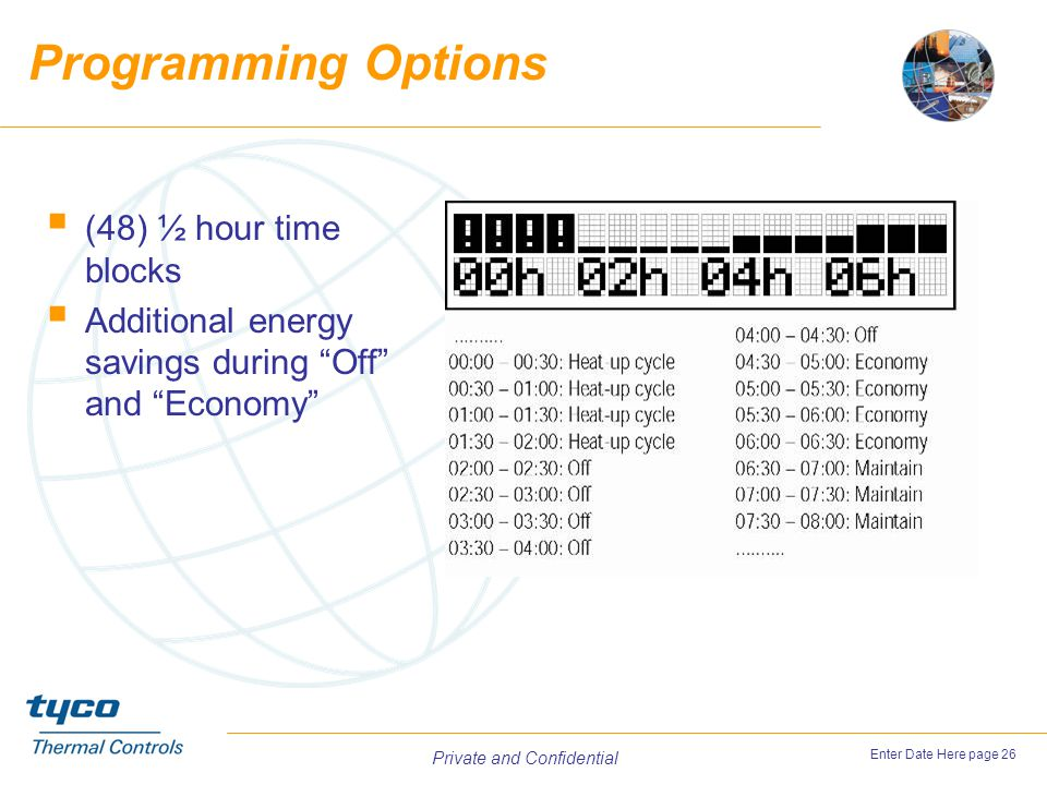 Programming Options (48) ½ hour time blocks
