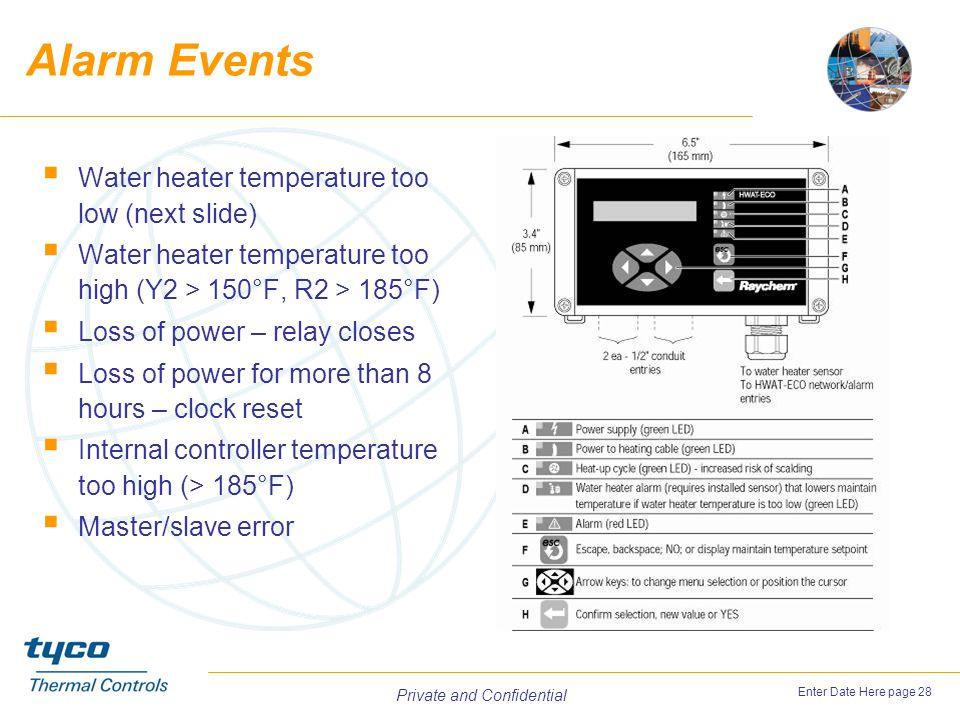 Alarm Events Water heater temperature too low (next slide)