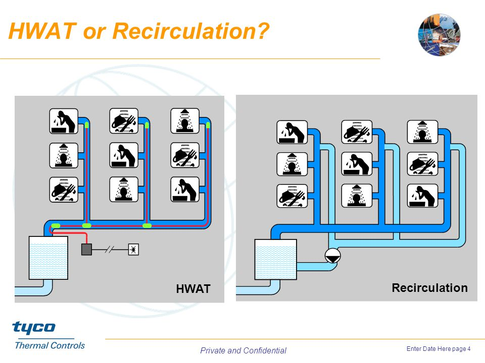 HWAT or Recirculation HWAT Recirculation