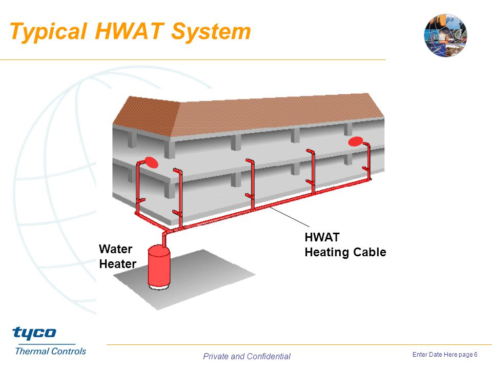 Typical HWAT System HWAT Heating Cable Water Heater
