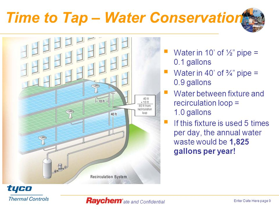 Time to Tap – Water Conservation