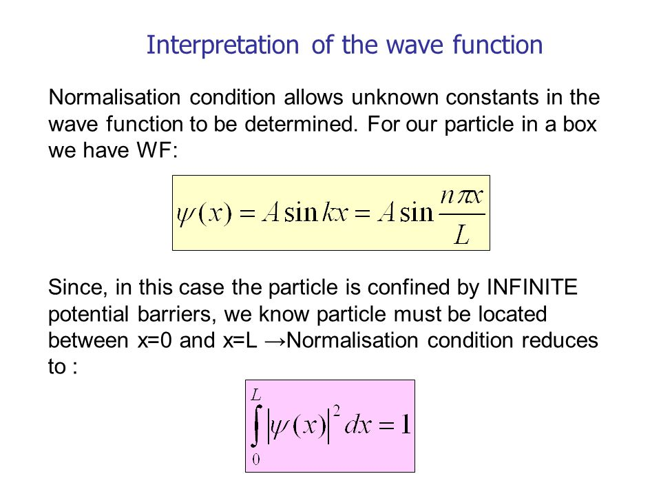 Interpretation of the wave function