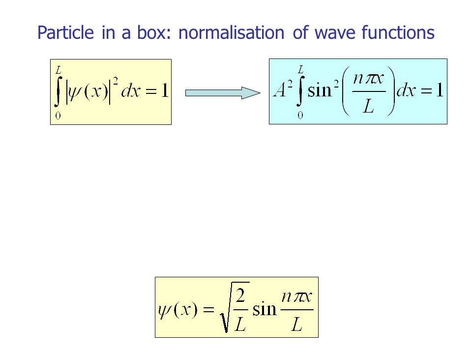Particle in a box: normalisation of wave functions