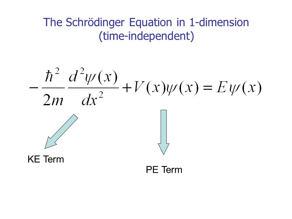 The Schrödinger Equation in 1-dimension