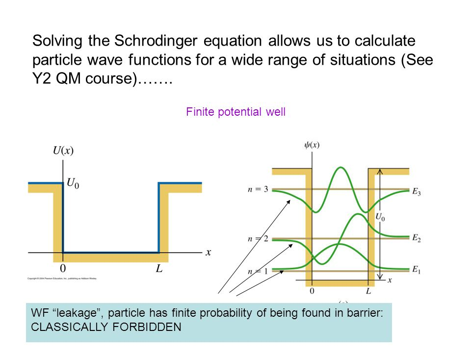 Solving the Schrodinger equation allows us to calculate particle wave functions for a wide range of situations (See Y2 QM course)…….