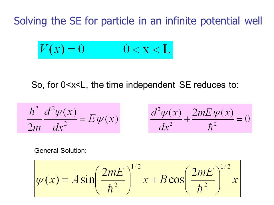 Solving the SE for particle in an infinite potential well