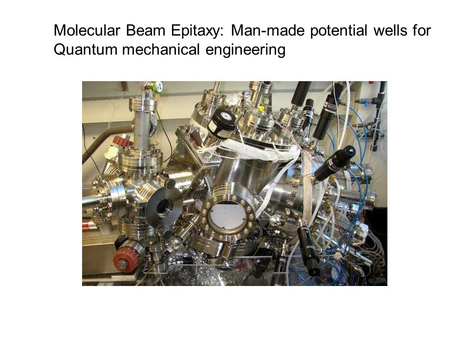 Molecular Beam Epitaxy: Man-made potential wells for