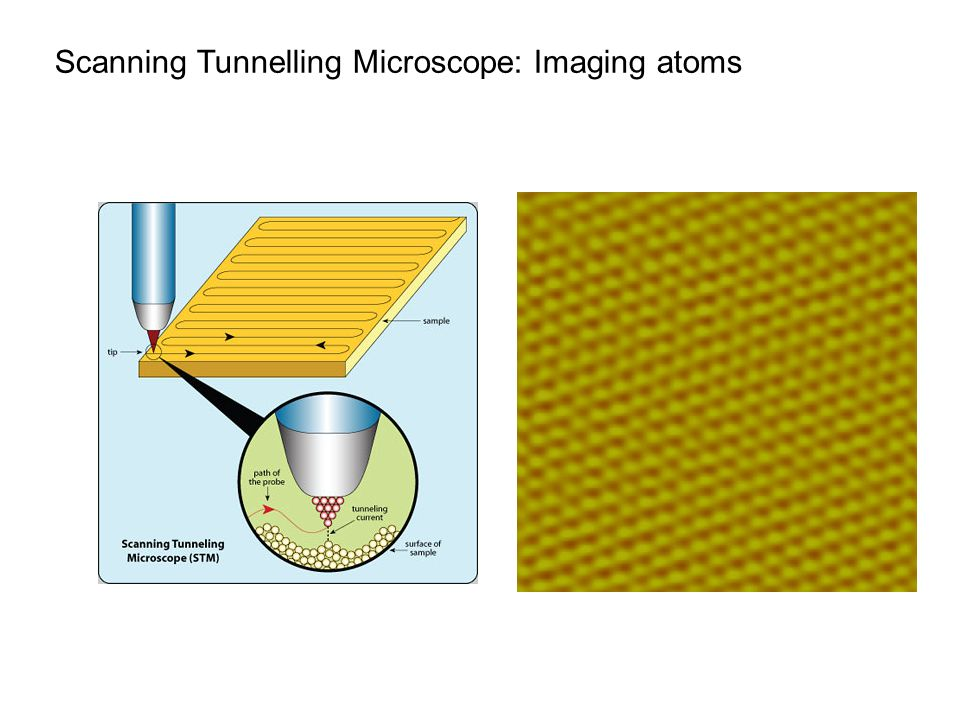 Scanning Tunnelling Microscope: Imaging atoms