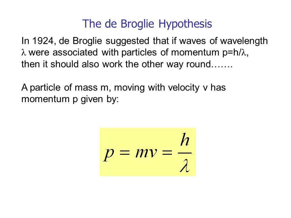 The de Broglie Hypothesis