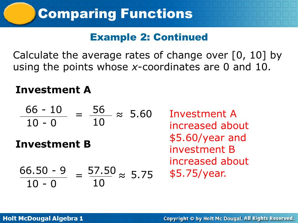Example 2: Continued Calculate the average rates of change over [0, 10] by using the points whose x-coordinates are 0 and 10.