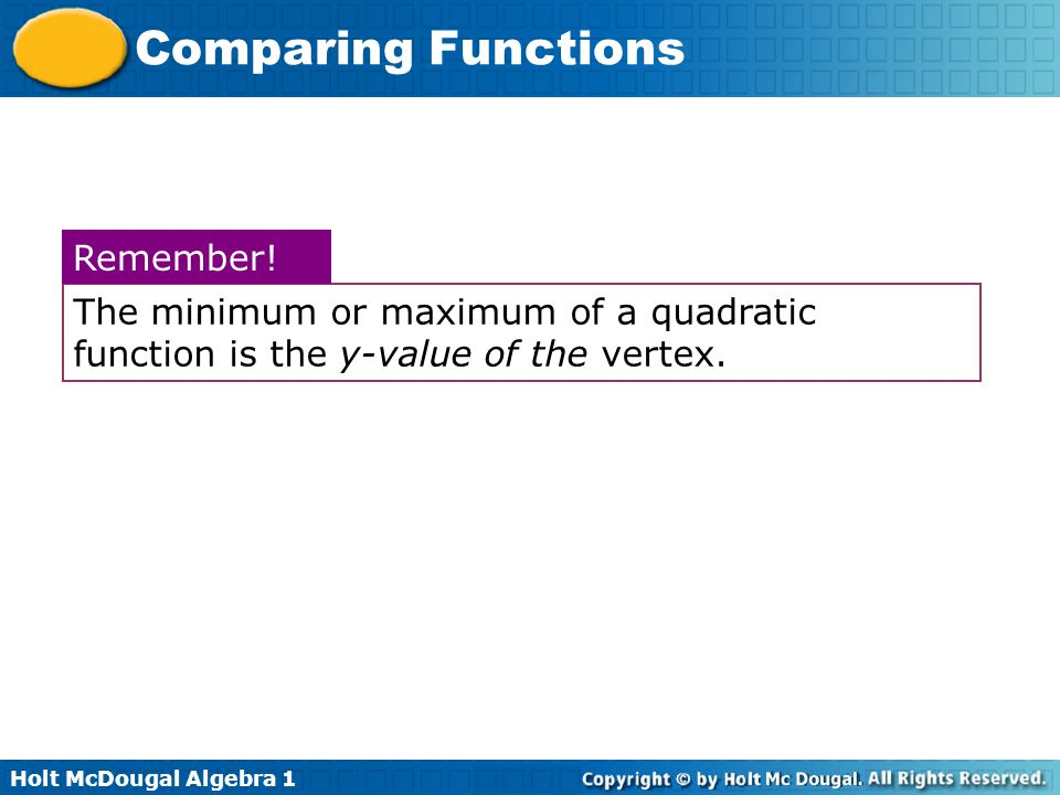 The minimum or maximum of a quadratic function is the y-value of the vertex.