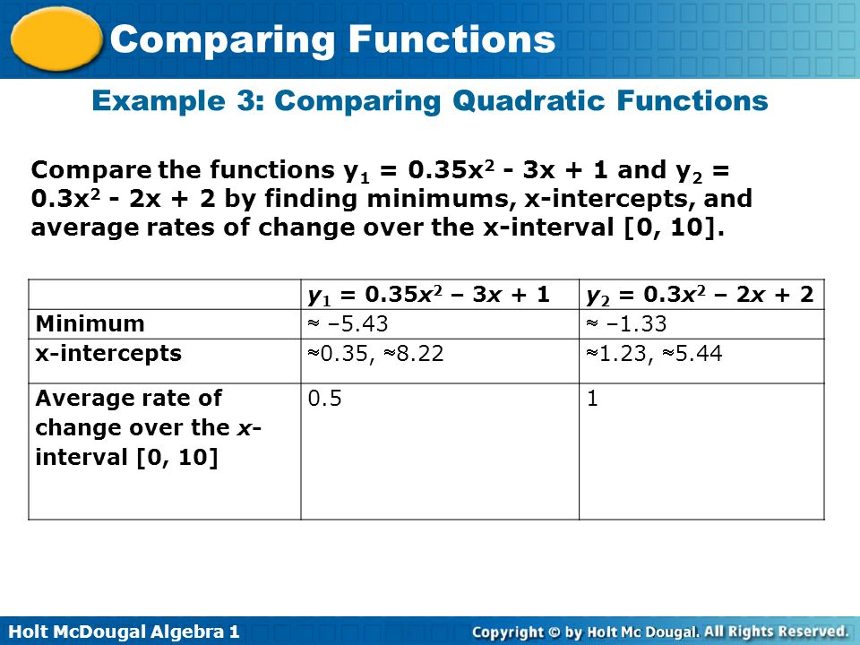 Example 3: Comparing Quadratic Functions