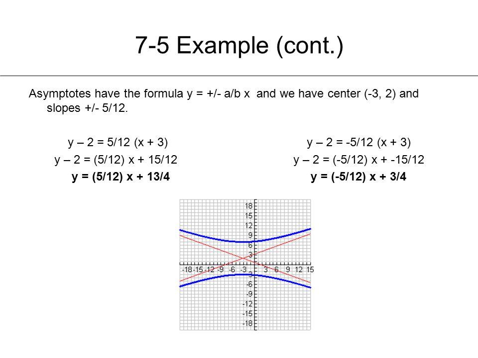 y – 2 = (5/12) x + 15/12 y – 2 = (-5/12) x + -15/12