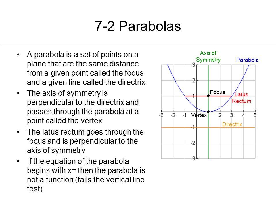 7-2 Parabolas