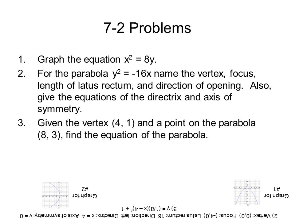 7-2 Problems Graph the equation x2 = 8y.