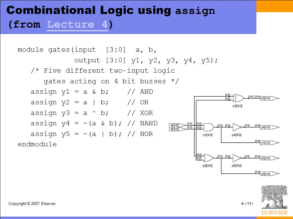 Combinational Logic using assign (from Lecture 4)