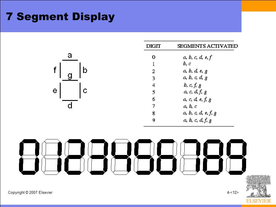 7 Segment Display Copyright © 2007 Elsevier