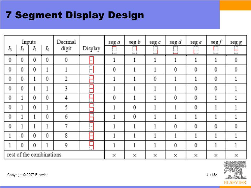 7 Segment Display Design