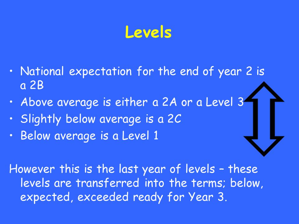 Levels National expectation for the end of year 2 is a 2B